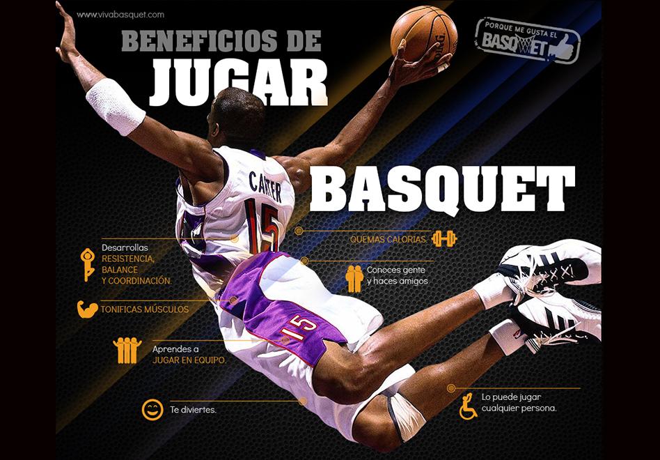 Baloncesto El Deporte Rafaga: Los Beneficios De Jugar Basquetbol