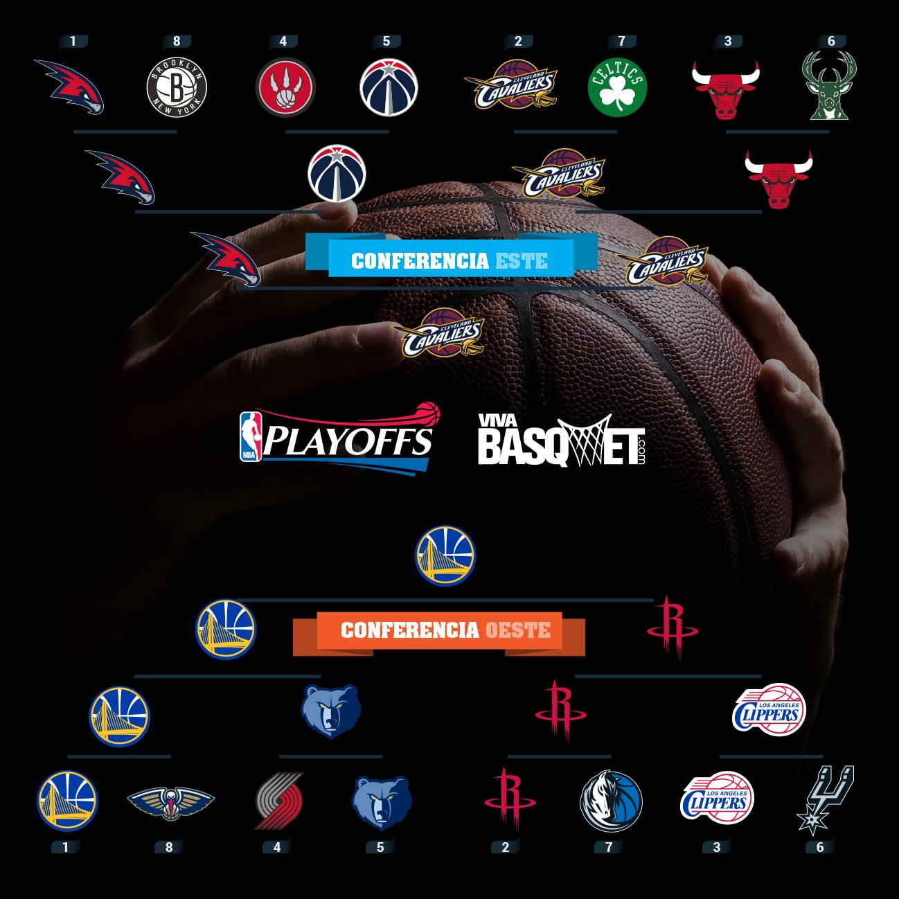 Viva Basquet te trae el braquet oficial de los playoffs 2015 de la NBA